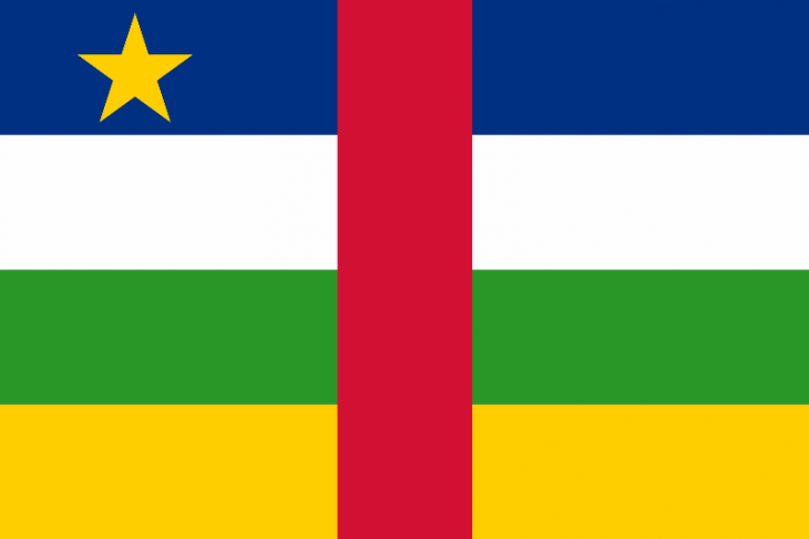 Central African Republic Area Code