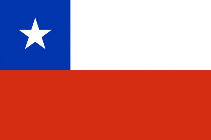 Chile Area Code