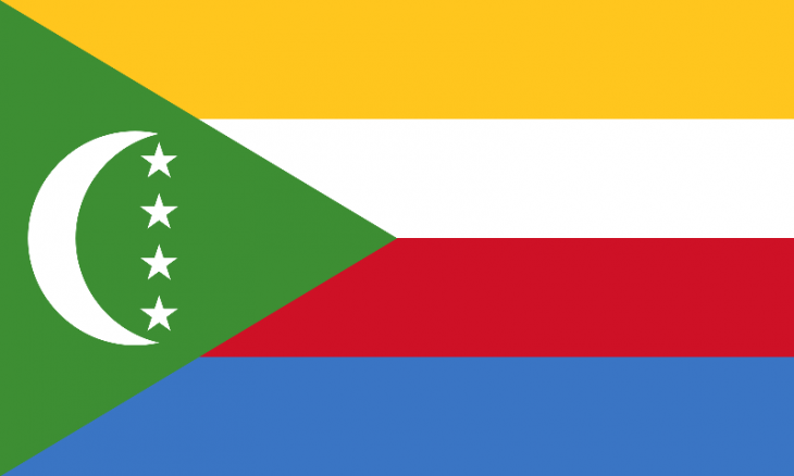 Comoros Area Code