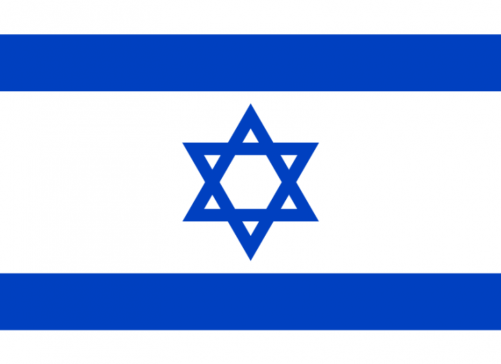 Israel Area Code