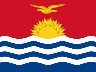 Kiribati Area Code