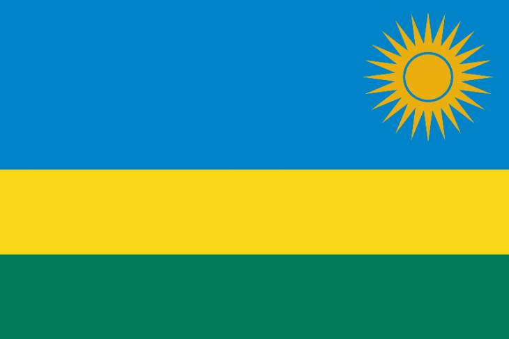 Rwanda Area Code