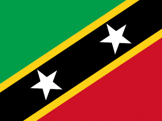 St. Kitts and Nevis Area Code